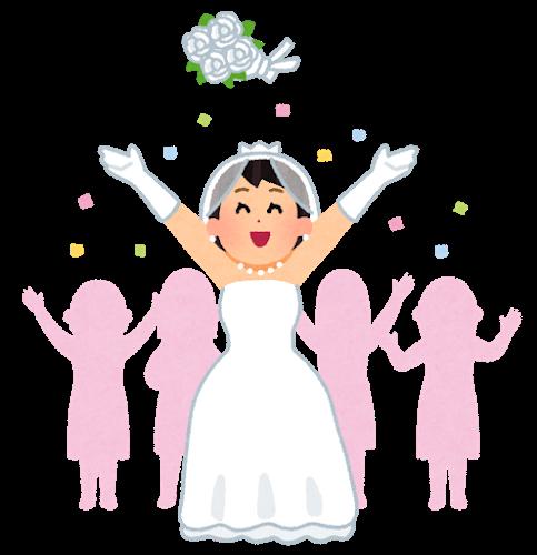 結婚式文化完全に終了する方向へwwwwww