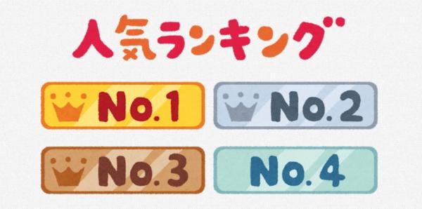 【悲報】渚カヲルさん、使徒ランキングで��に負ける